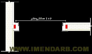 روش نصب فریم استاندارد در ضد سرقت یا درب ضد حریق